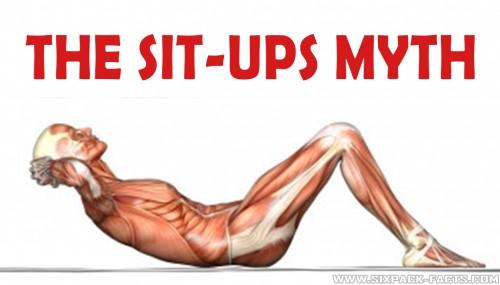 The Sit-Ups Myth