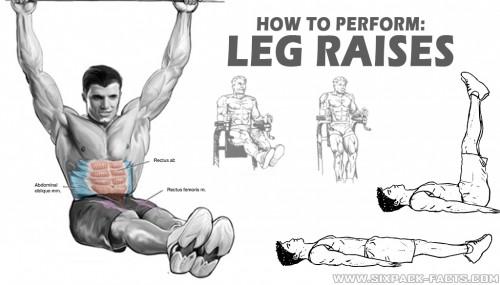 How To Perform: Leg Raises