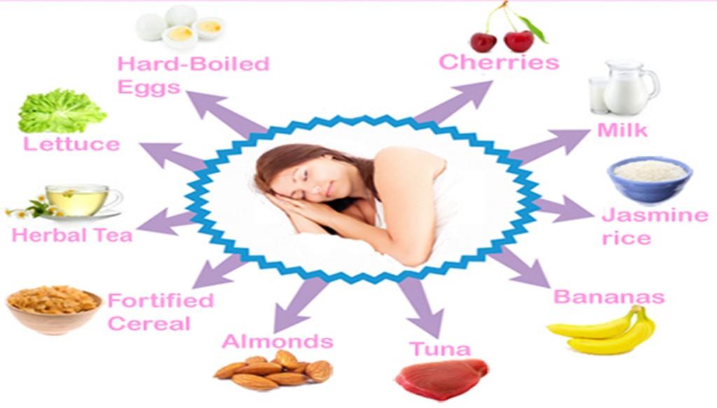 What Foods Help You Sleep Naturally