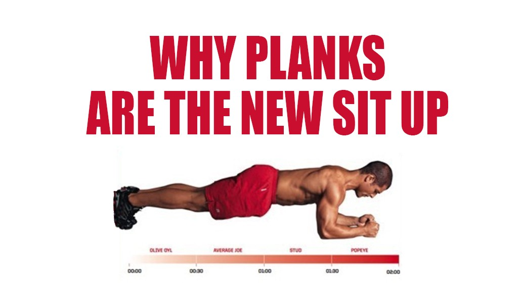 Why Planks are the New Sit Up | Sixpack Facts
