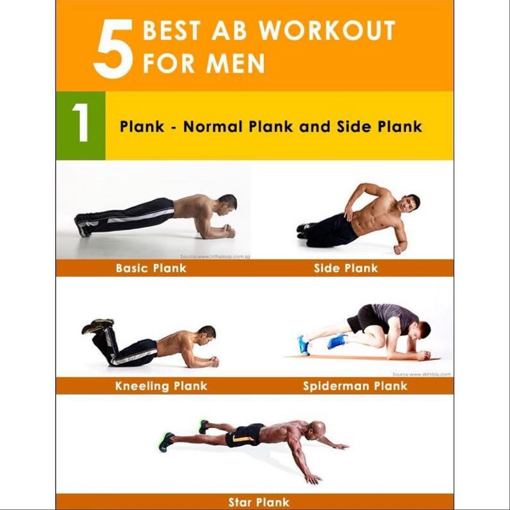 5 Best Ab Workout For Men Sixpack Facts