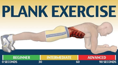 This Exercise is More Helpful Than 100 Abs