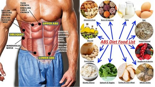 Diet For Abs – Follow These 7 Powerful Rules For Nutrition